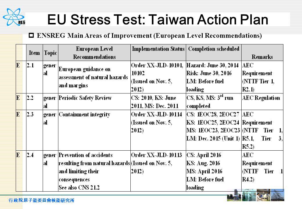 行政院原子能委員會核能研究所 EU Stress Test: Taiwan Action Plan  ENSREG Main Areas of Improvement (European Level Recommendations)