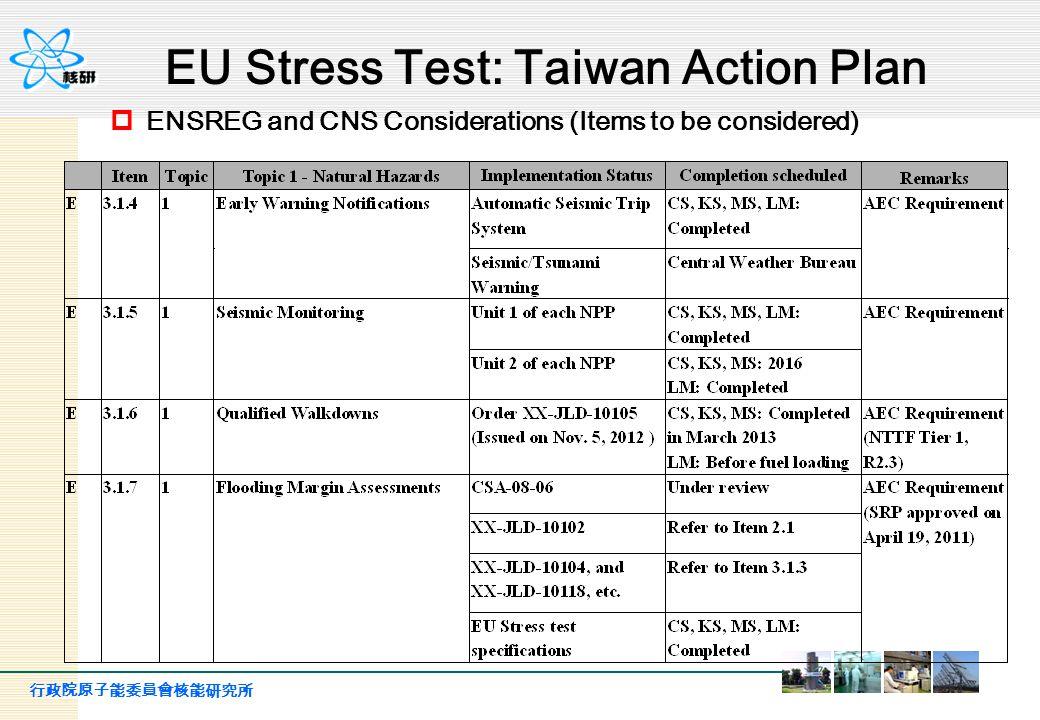 行政院原子能委員會核能研究所 EU Stress Test: Taiwan Action Plan  ENSREG and CNS Considerations (Items to be considered)