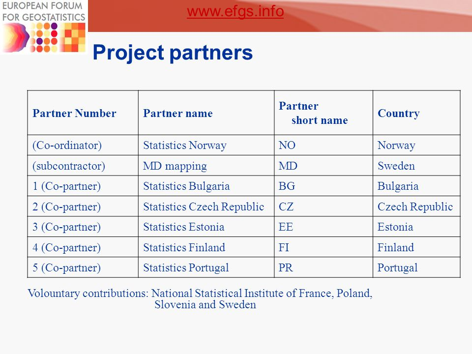 4 Project partners www.efgs.info Partner NumberPartner name Partner short name Country (Co-ordinator)Statistics NorwayNONorway (subcontractor)MD mappingMDSweden 1 (Co-partner)Statistics BulgariaBGBulgaria 2 (Co-partner)Statistics Czech RepublicCZCzech Republic 3 (Co-partner)Statistics EstoniaEEEstonia 4 (Co-partner)Statistics FinlandFIFinland 5 (Co-partner)Statistics PortugalPRPortugal Volountary contributions: National Statistical Institute of France, Poland, Slovenia and Sweden