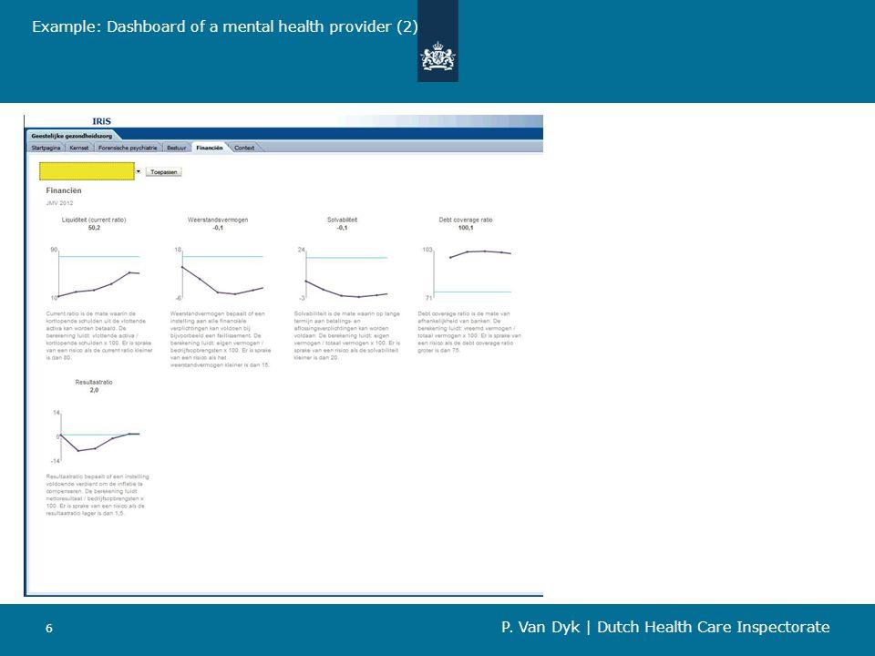7 Analysing trends in IRiS P. Van Dyk   Dutch Health Care Inspectorate