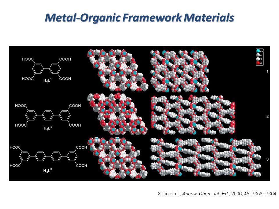 Metal-Organic Framework Materials X.Lin et al., Angew. Chem. Int. Ed., 2006, 45, 7358 –7364