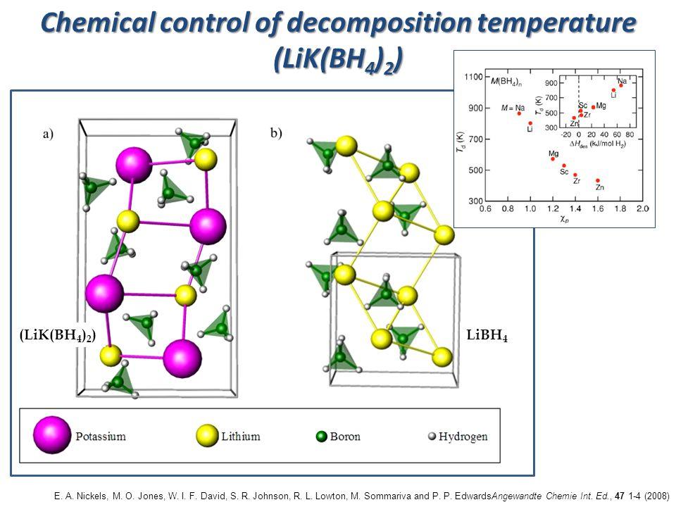 Chemical control of decomposition temperature (LiK(BH 4 ) 2 ) (LiK(BH 4 ) 2 )LiBH 4 E.