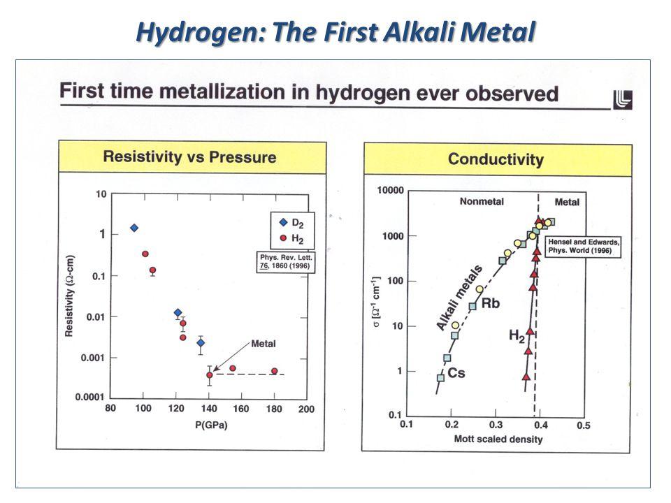 Hydrogen: The First Alkali Metal