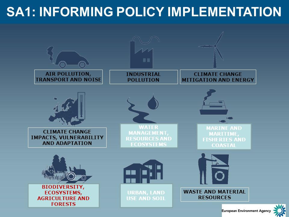 SA1: INFORMING POLICY IMPLEMENTATION AIR POLLUTION, TRANSPORT AND NOISE INDUSTRIAL POLLUTION CLIMATE CHANGE MITIGATION AND ENERGY CLIMATE CHANGE IMPACTS, VULNERABILITY AND ADAPTATION WASTE AND MATERIAL RESOURCES URBAN, LAND USE AND SOIL WATER MANAGEMENT, RESOURCES AND ECOSYSTEMS MARINE AND MARITIME, FISHERIES AND COASTAL BIODIVERSITY, ECOSYSTEMS, AGRICULTURE AND FORESTS