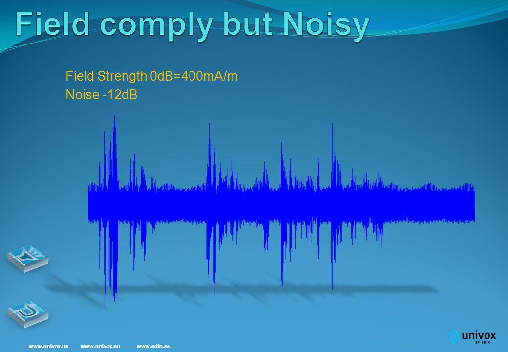 www.univox.euwww.univox.uswww.edin.se Field Strength -12dB (16-times less power below standard) Noise -12dB (20 dB higher than the standard)