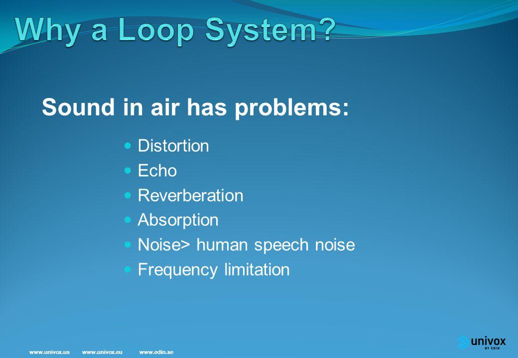 www.univox.euwww.univox.uswww.edin.se univox Loop Systems, since 1965