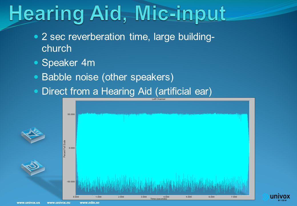 www.univox.euwww.univox.uswww.edin.se Distortion Echo Reverberation Absorption Noise> human speech noise Frequency limitation Sound in air has problems: