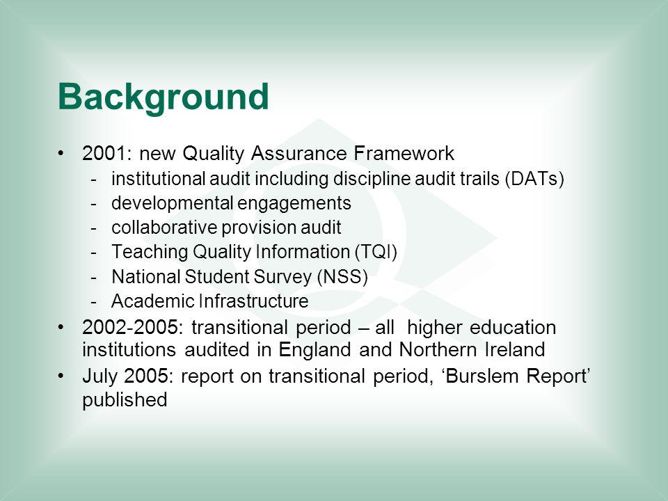 Background 2001: new Quality Assurance Framework -institutional audit including discipline audit trails (DATs) -developmental engagements -collaborati