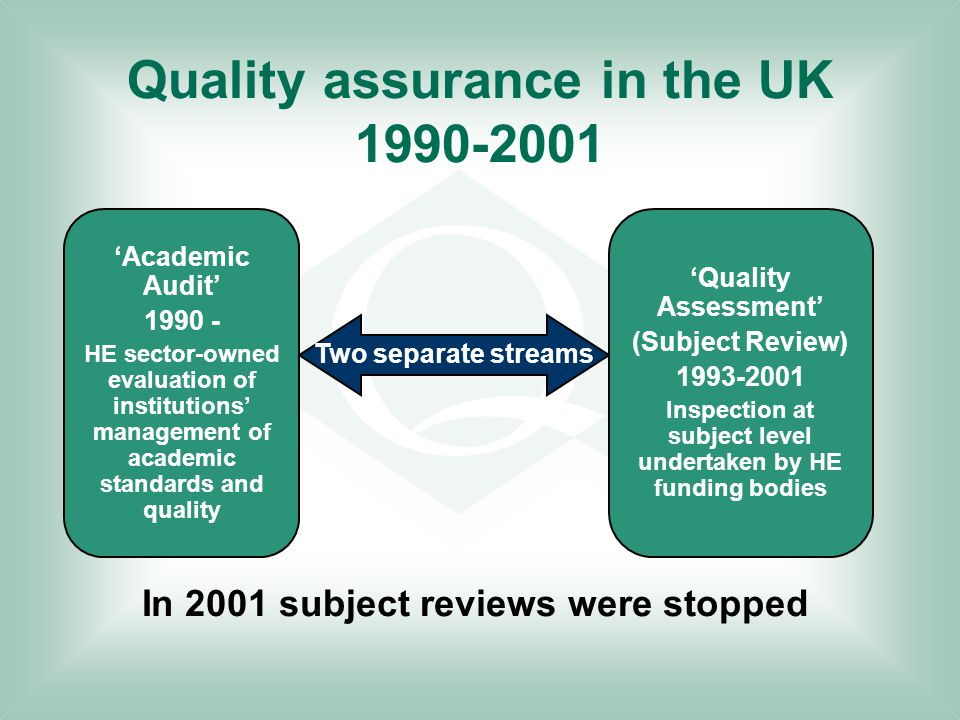 Why was subject review stopped in the UK.
