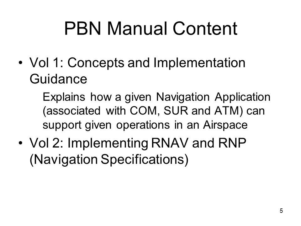 6 Concepts Navigation Application.