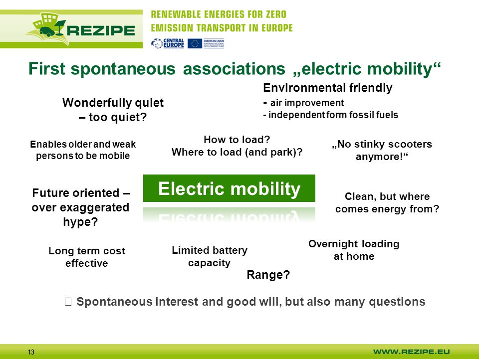 "13 First spontaneous associations ""electric mobility"" Range? Clean, but where comes energy from? Limited battery capacity How to load? Where to load ("