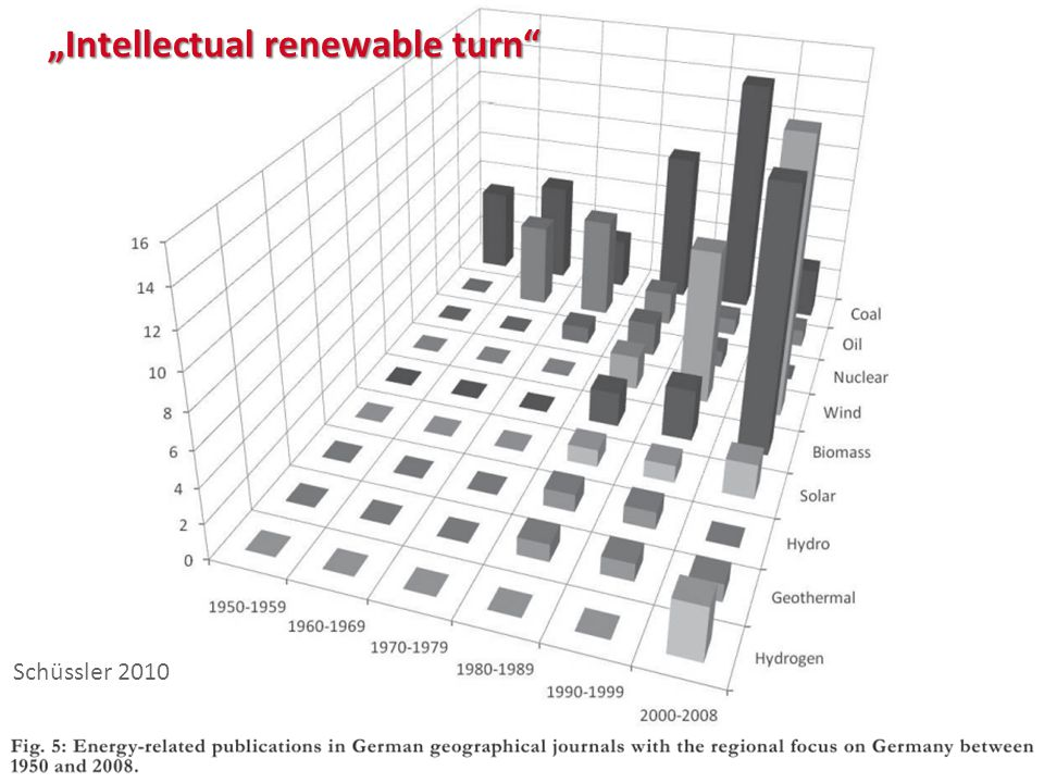 "4 Frank Schüssler, Oldenburg, frank.schuessler@jade-hs.de Schüssler 2010 ""Intellectual renewable turn"