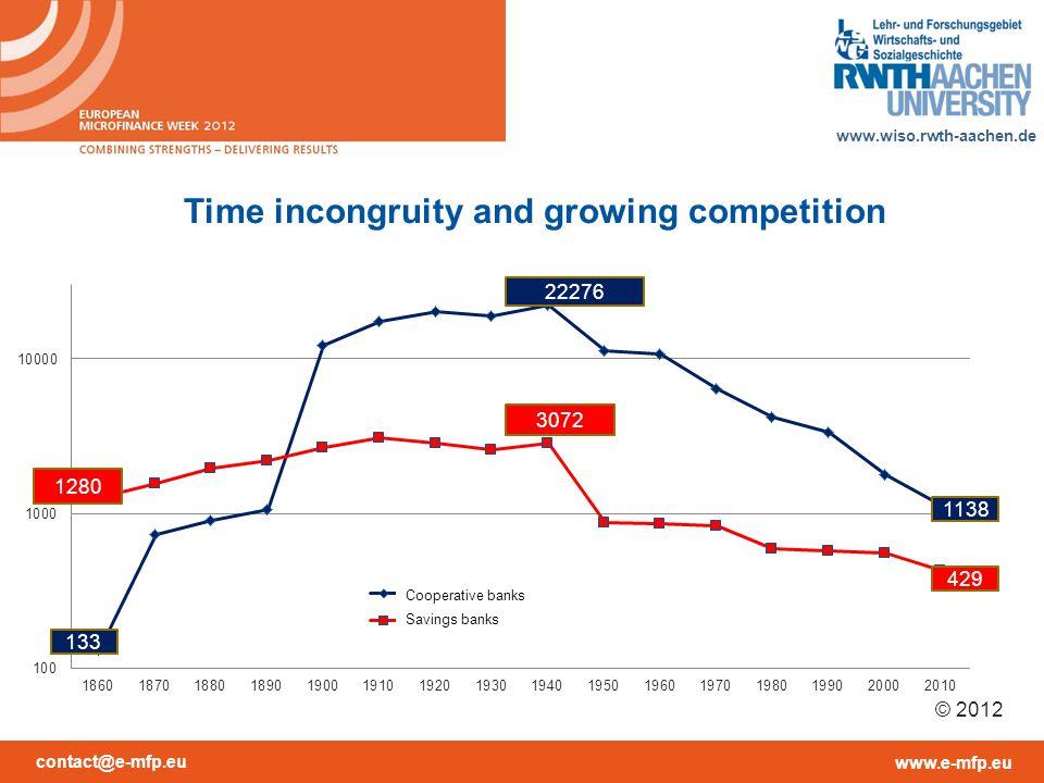 contact@e-mfp.eu www.e-mfp.eu www.wiso.rwth-aachen.de © 2012 Time incongruity and growing competition
