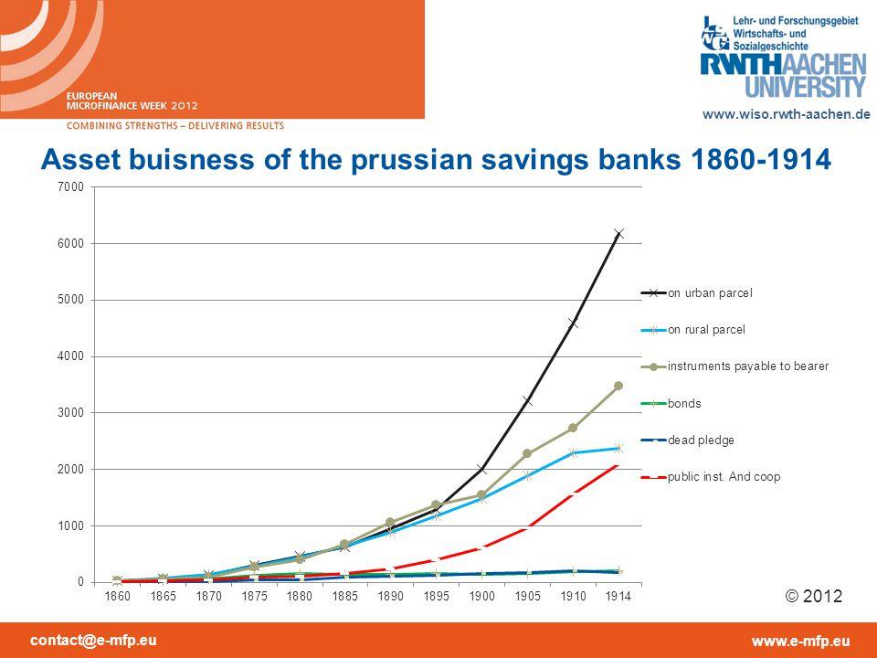 contact@e-mfp.eu www.e-mfp.eu www.wiso.rwth-aachen.de © 2012 Asset buisness of the prussian savings banks 1860-1914