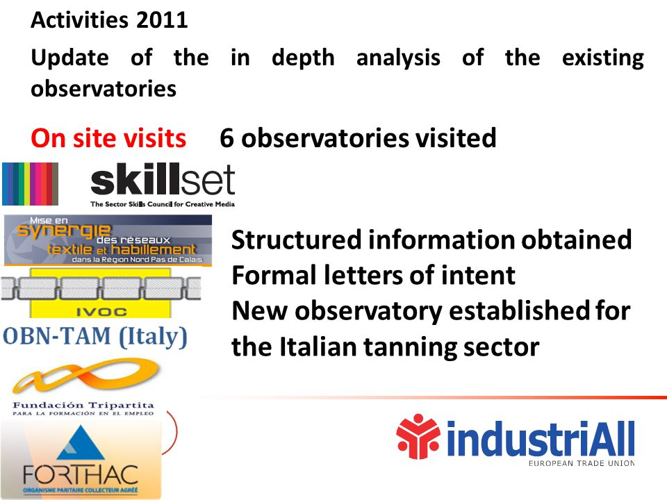 Activities 2011 Update of the in depth analysis of the existing observatories On site visits6 observatories visited Structured information obtained Formal letters of intent New observatory established for the Italian tanning sector