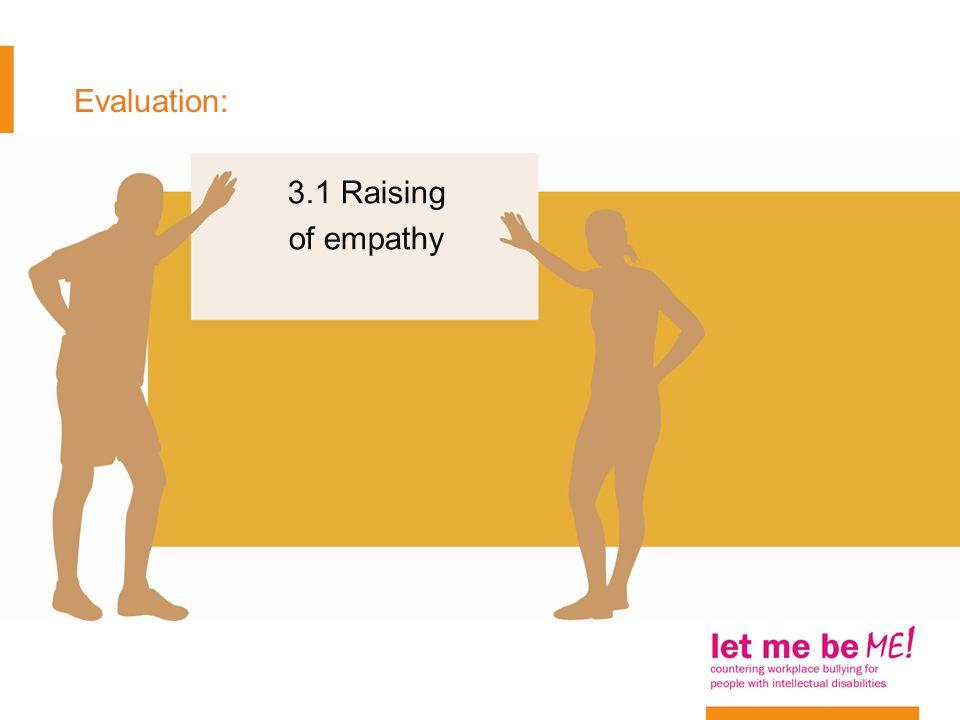 Evaluation: 3.1 Raising of empathy
