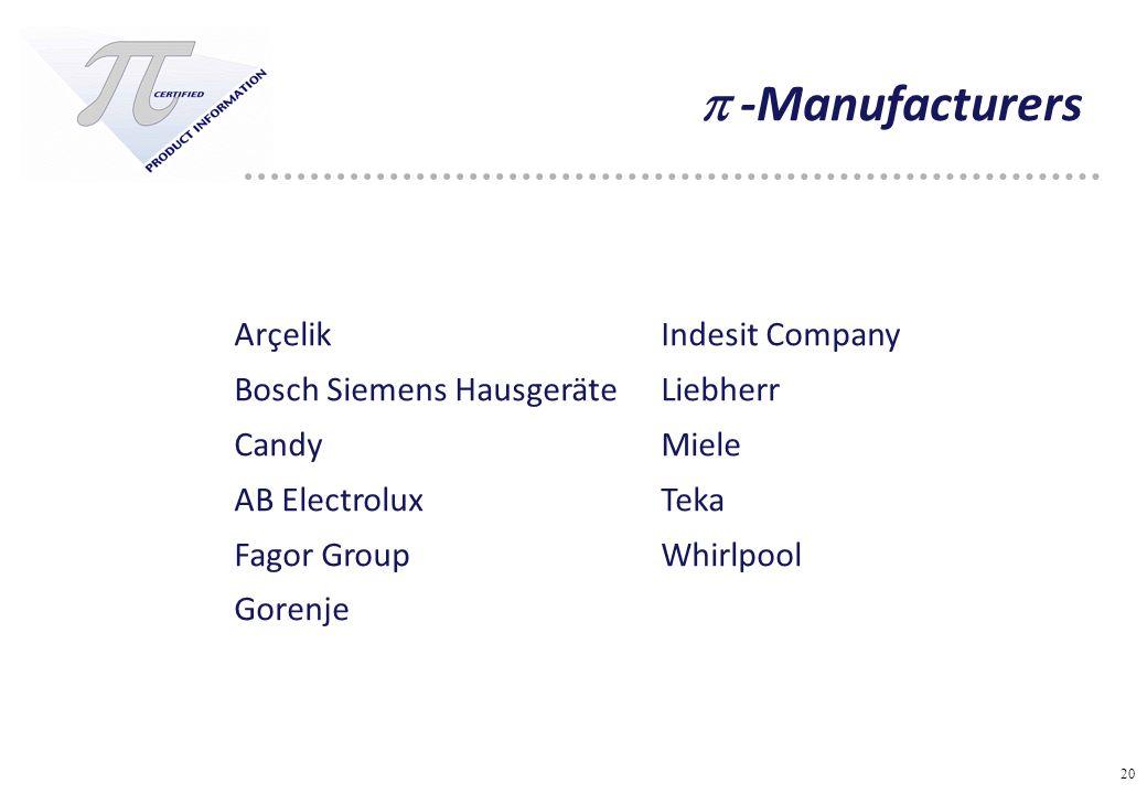 20  -Manufacturers Arçelik Bosch Siemens Hausgeräte Candy AB Electrolux Fagor Group Gorenje Indesit Company Liebherr Miele Teka Whirlpool