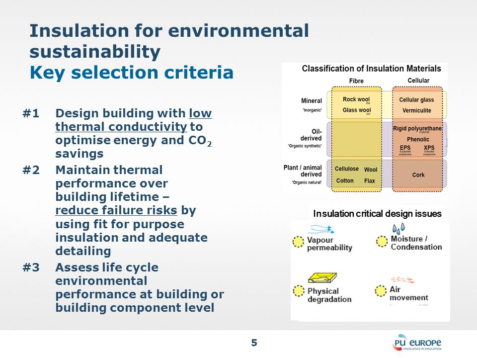 5 Insulation for environmental sustainability Key selection criteria #1Design building with low thermal conductivity to optimise energy and CO 2 savings #2Maintain thermal performance over building lifetime – reduce failure risks by using fit for purpose insulation and adequate detailing #3Assess life cycle environmental performance at building or building component level Insulation critical design issues