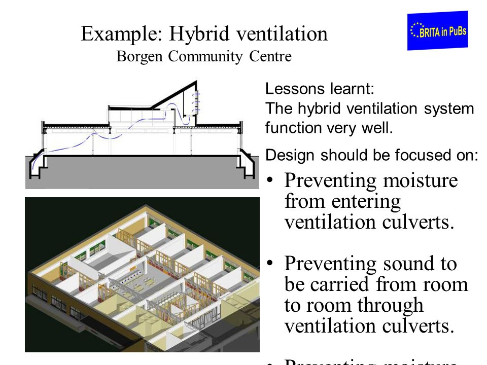 Example: Hybrid ventilation Borgen Community Centre Preventing moisture from entering ventilation culverts.