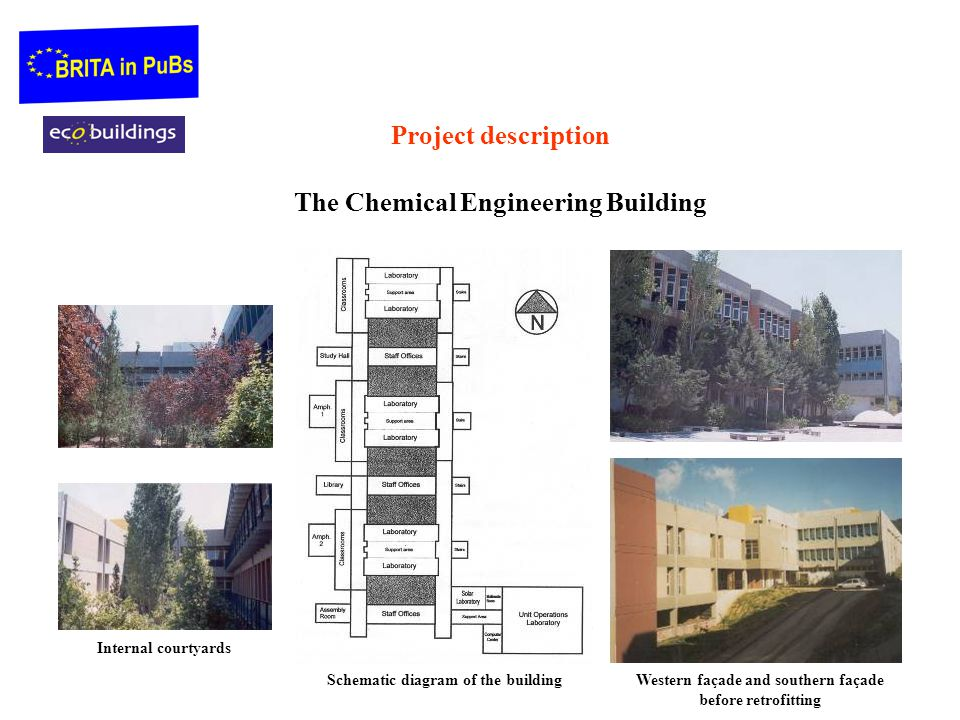 Project description The Chemical Engineering Building Schematic diagram of the building Internal courtyards Western façade and southern façade before retrofitting