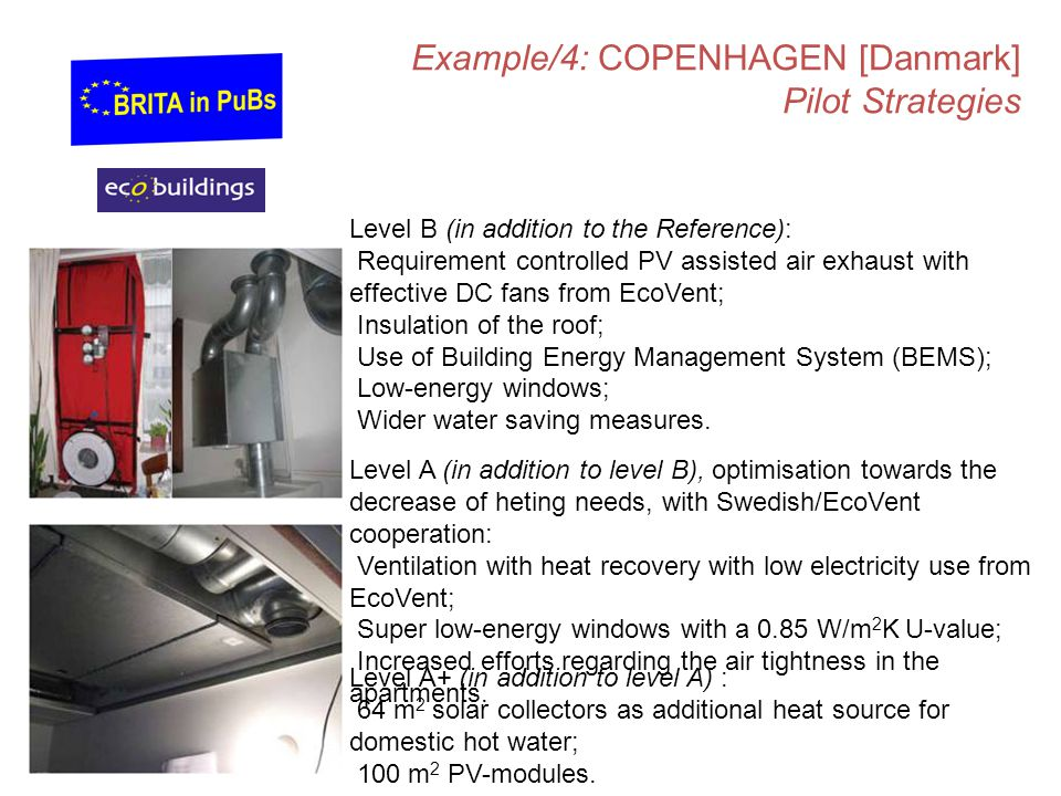 Example/4: COPENHAGEN [Danmark] Pilot Strategies Level B (in addition to the Reference): Requirement controlled PV assisted air exhaust with effective DC fans from EcoVent; Insulation of the roof; Use of Building Energy Management System (BEMS); Low-energy windows; Wider water saving measures.