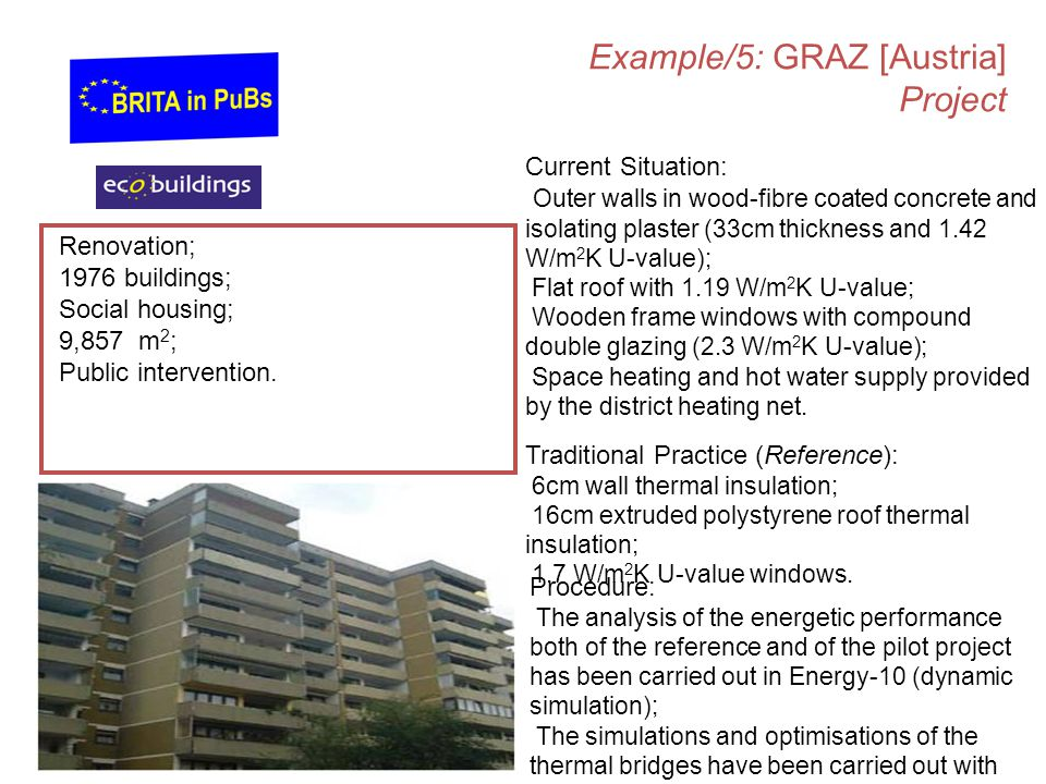 Renovation; 1976 buildings; Social housing; 9,857 m 2 ; Public intervention. Traditional Practice (Reference): 6cm wall thermal insulation; 16cm extru