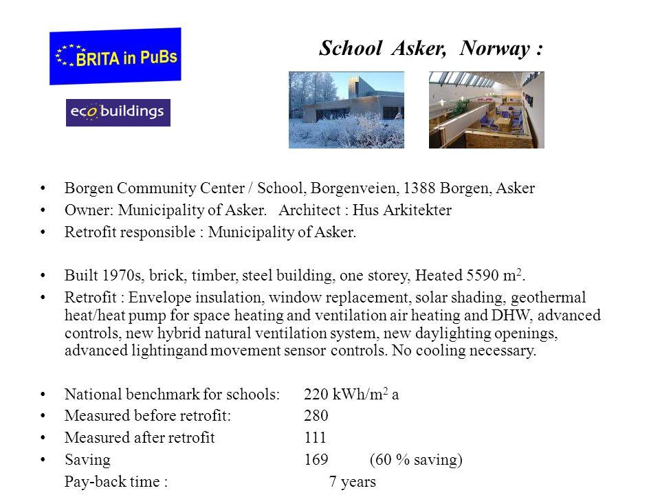 School Asker, Norway : Borgen Community Center / School, Borgenveien, 1388 Borgen, Asker Owner: Municipality of Asker. Architect : Hus Arkitekter Retr