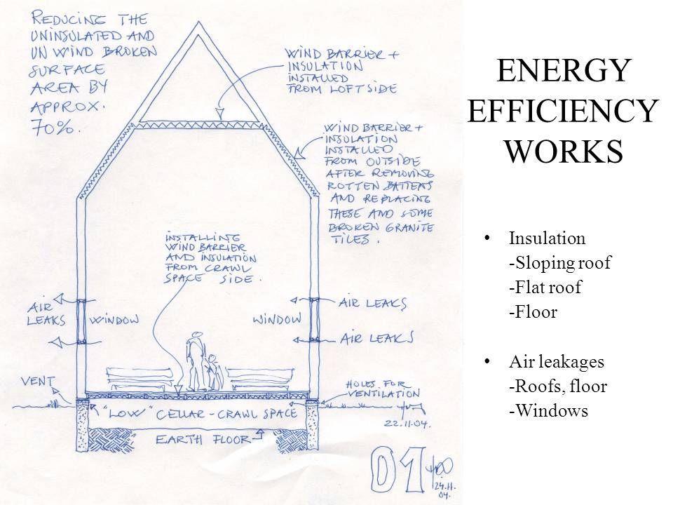 ENERGY EFFICIENCY WORKS Insulation -Sloping roof -Flat roof -Floor Air leakages -Roofs, floor -Windows