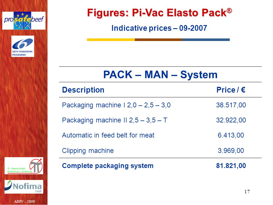 17 Figures: Pi-Vac Elasto Pack ® Indicative prices – 09-2007 PACK – MAN – System DescriptionPrice / € Packaging machine I 2,0 – 2,5 – 3,038.517,00 Pac