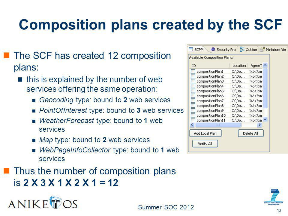 Summer SOC 2012 The SCF has created 12 composition plans: this is explained by the number of web services offering the same operation: Geocoding type: bound to 2 web services PointOfInterest type: bound to 3 web services WeatherForecast type: bound to 1 web services Map type: bound to 2 web services WebPageInfoCollector type: bound to 1 web services Thus the number of composition plans is 2 X 3 X 1 X 2 X 1 = 12 13 Composition plans created by the SCF