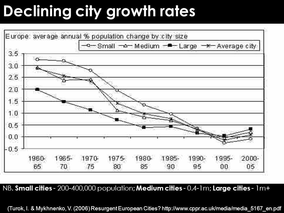 NB. Small cities - 200-400,000 population; Medium cities - 0.4-1m; Large cities - 1m+ Declining city growth rates (Turok, I. & Mykhnenko, V. (2006) Re