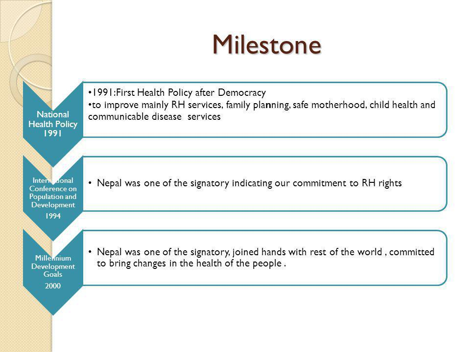 National Health Policy 1991 1991:First Health Policy after Democracy to improve mainly RH services, family planning, safe motherhood, child health and