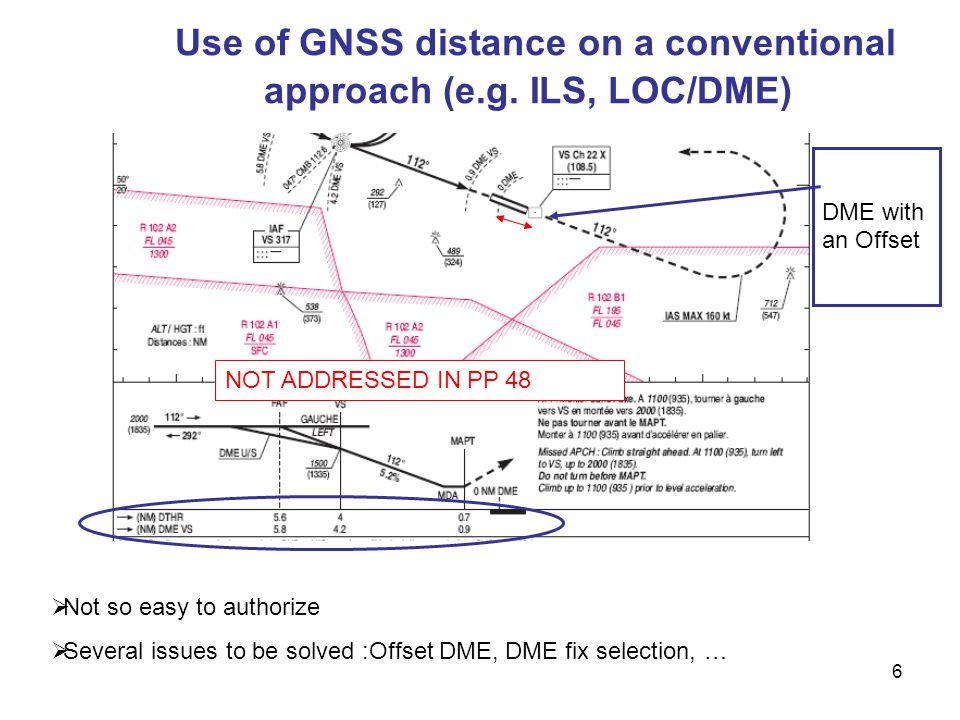 7 Aircraft separation based on GNSS Longitudinal separation minima based on GNSS instead of DME PANS-ATM amendment approved (15th edition 2007).