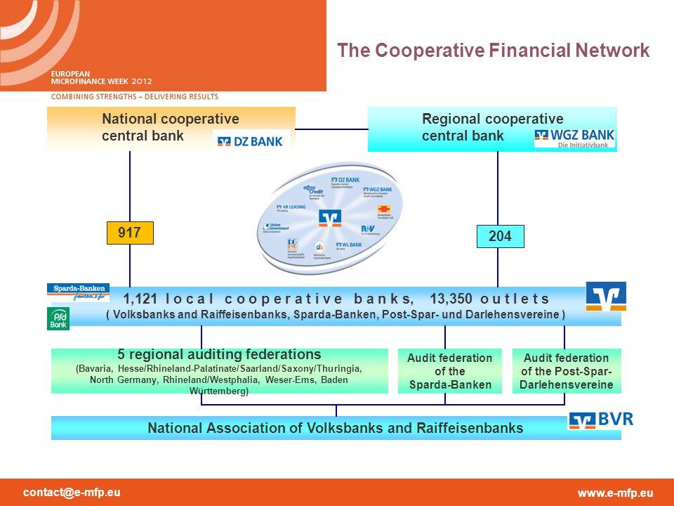 contact@e-mfp.eu www.e-mfp.eu Regional cooperative central bank National cooperative central bank The Cooperative Financial Network 1,121 l o c a l c