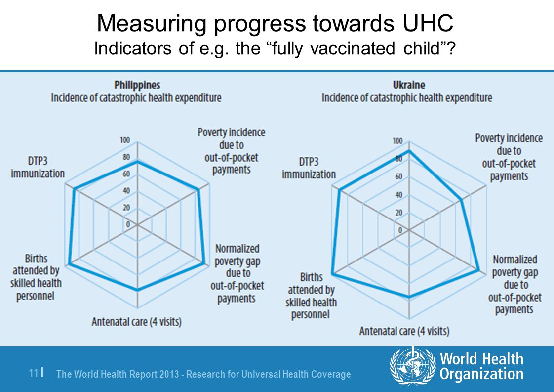 "The World Health Report 2013 - Research for Universal Health Coverage 11 | Measuring progress towards UHC Indicators of e.g. the ""fully vaccinated chi"