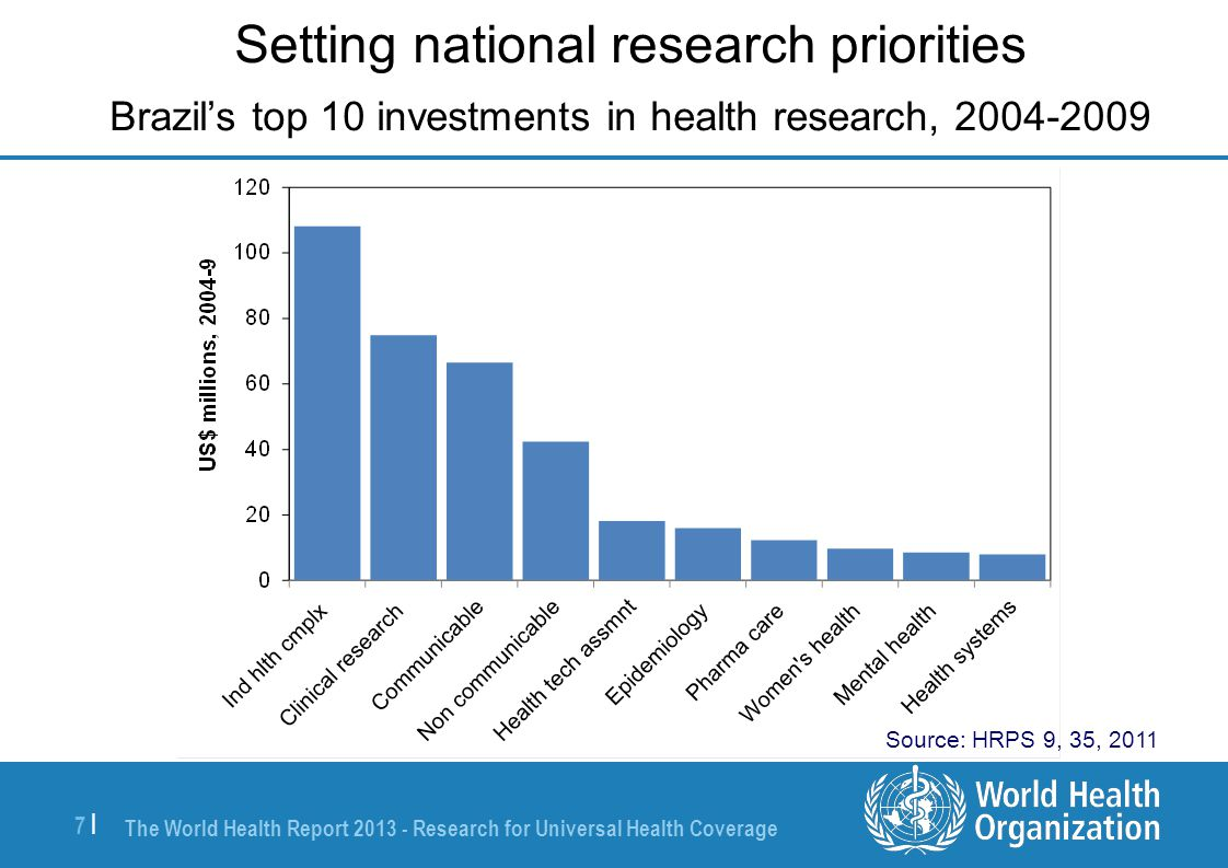 The World Health Report 2013 - Research for Universal Health Coverage 7 |7 | Setting national research priorities Brazil's top 10 investments in healt