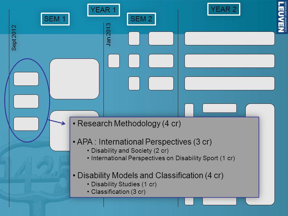 SEM 1 SEM 2 YEAR 2 YEAR 1 Sept 2012 Jan 2013 Research Methodology (4 cr) APA : International Perspectives (3 cr) Disability and Society (2 cr) Interna