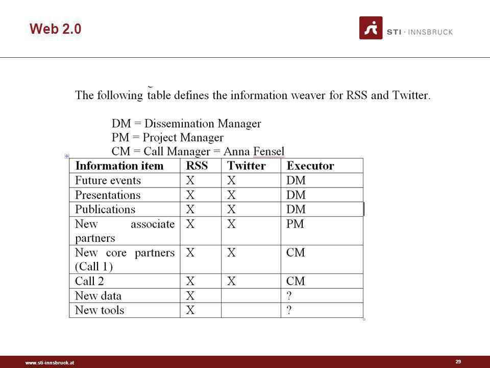 www.sti-innsbruck.at Web 2.0 29