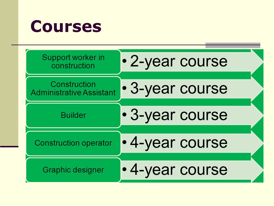 Courses 2-year course Support worker in construction 3-year course Construction Administrative Assistant 3-year course Builder 4-year course Construct