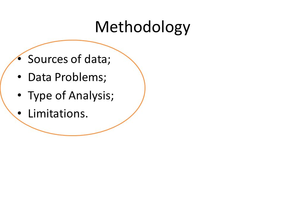 Methodology Sources of data; Data Problems; Type of Analysis; Limitations.