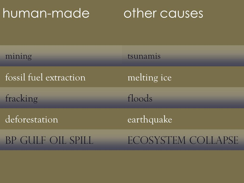 human-made other causes miningtsunamis fossil fuel extractionmelting ice frackingfloods deforestationearthquake BP Gulf oil spillecosystem collapse