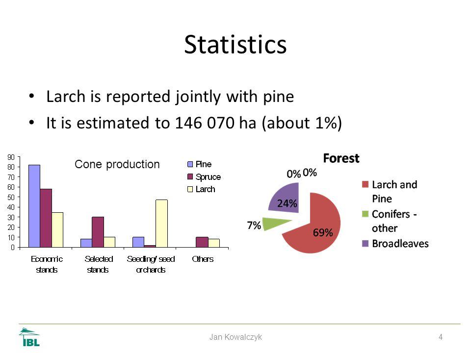 5 Larch natural distribution Jan Kowalczyk