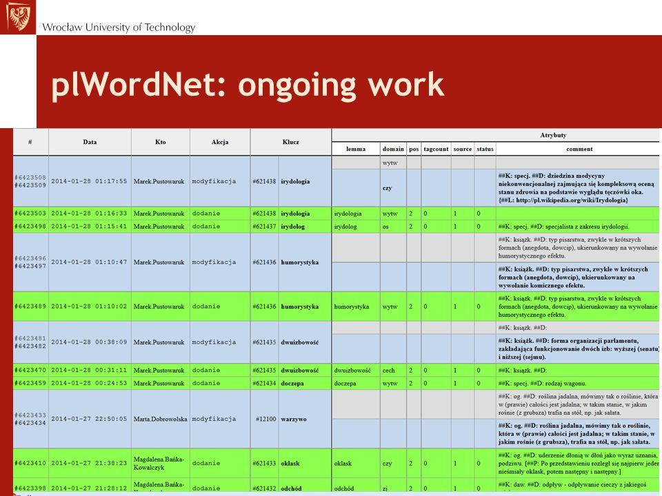 plWordNet: ongoing work