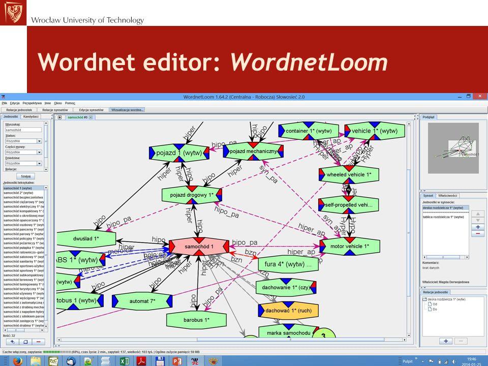Wordnet editor: WordnetLoom