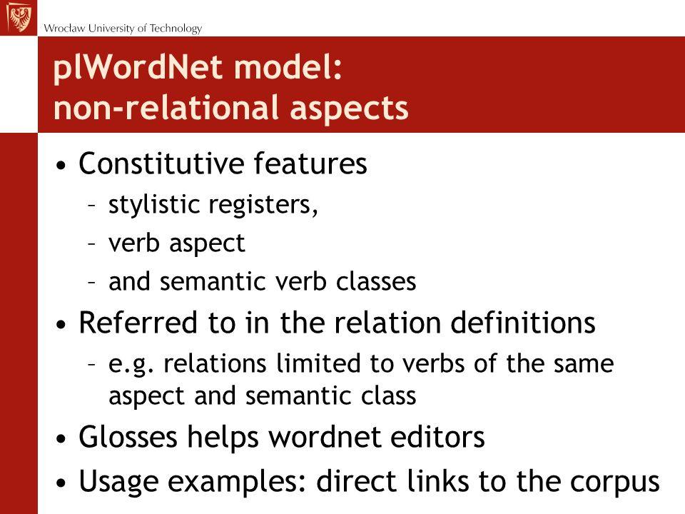 Relation density Synset relation density in PWN 3.1 and in plWordNet 2.0