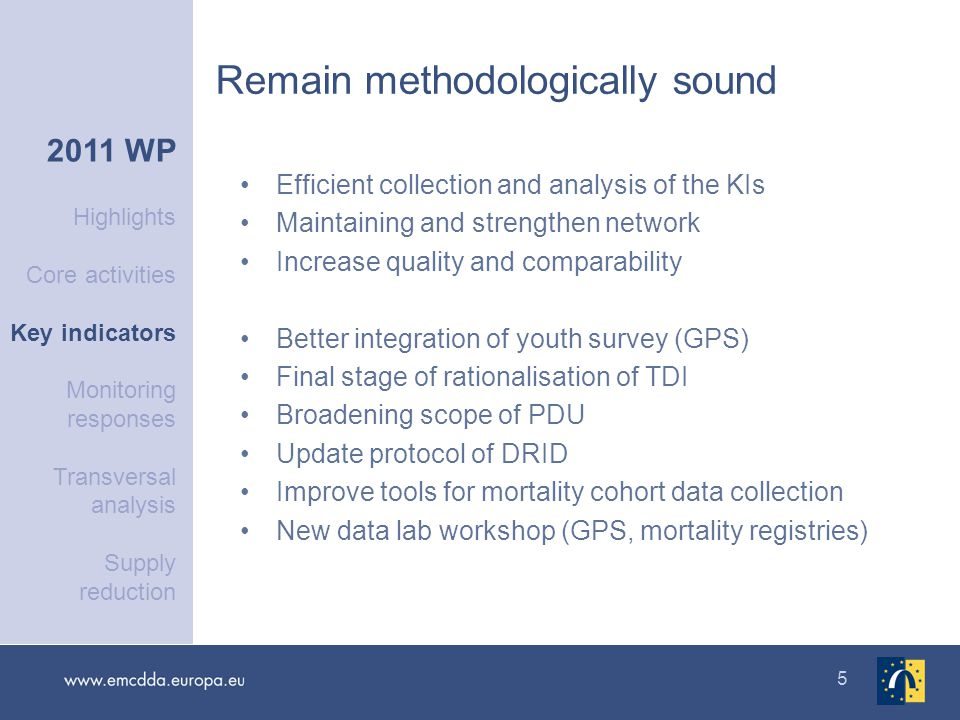 5 Remain methodologically sound Efficient collection and analysis of the KIs Maintaining and strengthen network Increase quality and comparability Better integration of youth survey (GPS) Final stage of rationalisation of TDI Broadening scope of PDU Update protocol of DRID Improve tools for mortality cohort data collection New data lab workshop (GPS, mortality registries) 2011 WP Highlights Core activities Key indicators Monitoring responses Transversal analysis Supply reduction