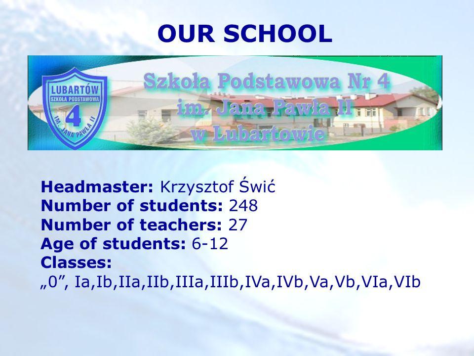 """OUR SCHOOL Headmaster: Krzysztof Świć Number of students: 248 Number of teachers: 27 Age of students: 6-12 Classes: """"0 , Ia,Ib,IIa,IIb,IIIa,IIIb,IVa,IVb,Va,Vb,VIa,VIb"""