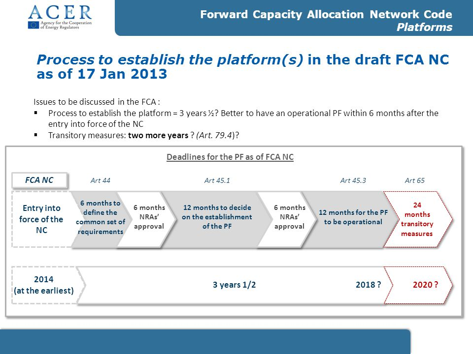 3 years 1/2 Entry into force of the NC Process to establish the platform(s) in the draft FCA NC as of 17 Jan 2013 Forward Capacity Allocation Network Code Platforms 6 months to define the common set of requirements 6 months NRAs' approval 6 months NRAs' approval 12 months to decide on the establishment of the PF 12 months for the PF to be operational Art 44Art 45.1Art 45.3 2018 .