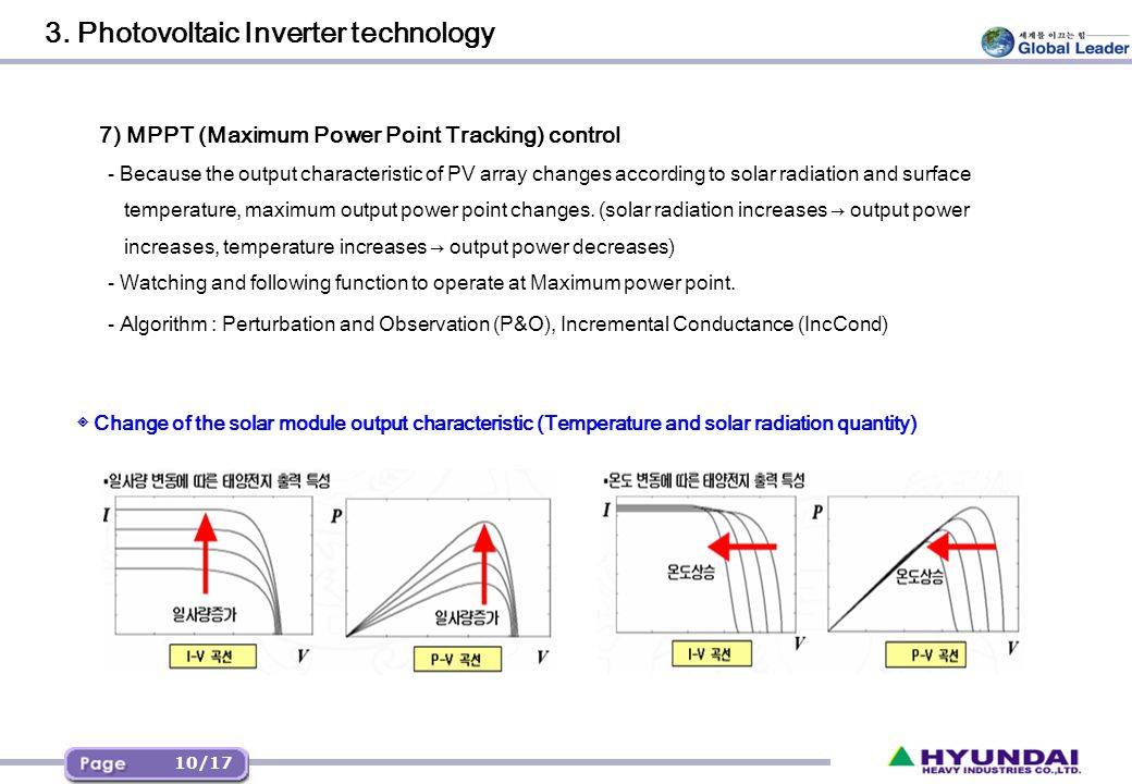 10/17 7) MPPT (Maximum Power Point Tracking) control - Because the output characteristic of PV array changes according to solar radiation and surface