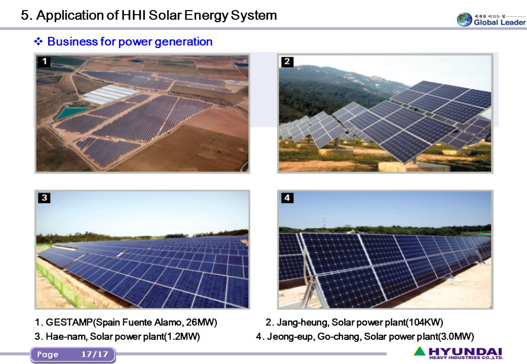 17/17 5. Application of HHI Solar Energy System  Business for power generation 1. GESTAMP(Spain Fuente Alamo, 26MW) 2. Jang-heung, Solar power plant(